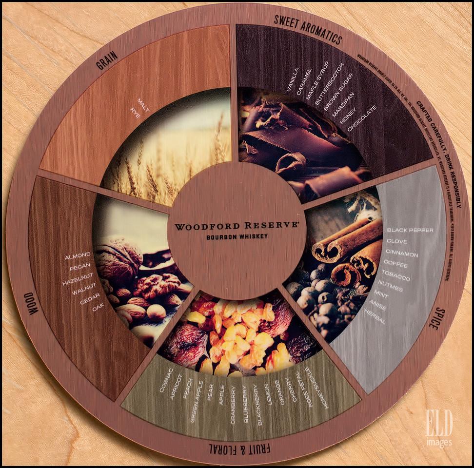 Bourbon Wheel