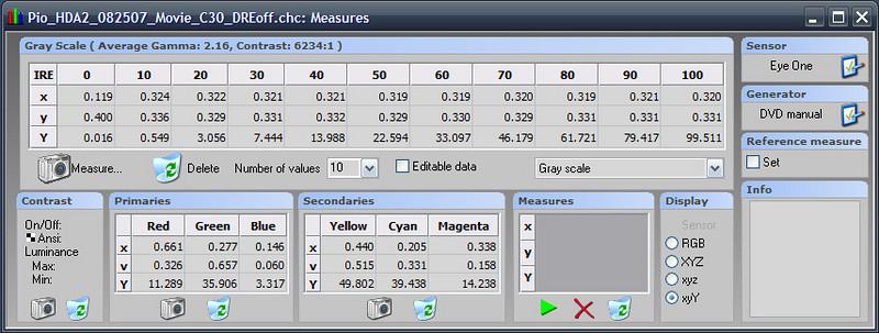 HCFR_Measurements