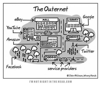 The Outerweb - the Internet (Interweb) vs the Outerweb :-)