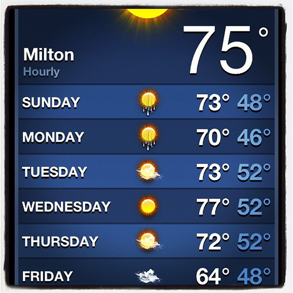 Awesome temp today for winter. #miltonvt