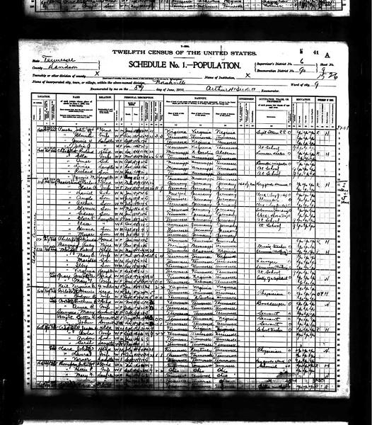 Census John Henry Peebles