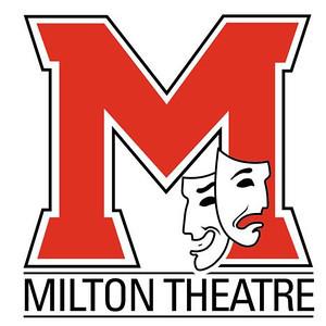 Milton Theatre / MASK Logos