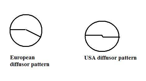 diffusor pattern2