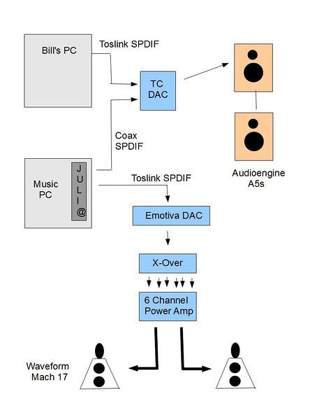 audio system_12_25_11