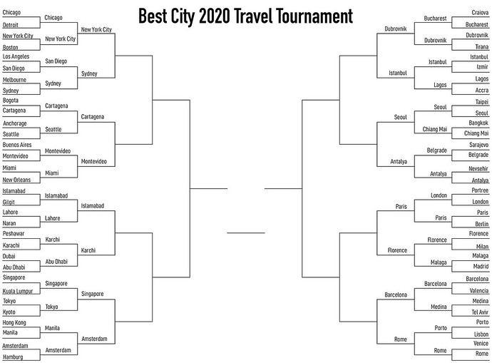 Vote To Name One Of These Sweet 16: Best City To Visit In 2020!