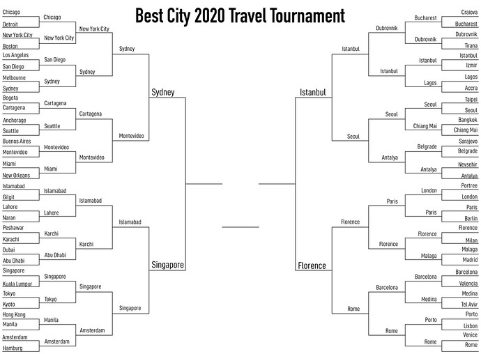 best city final four