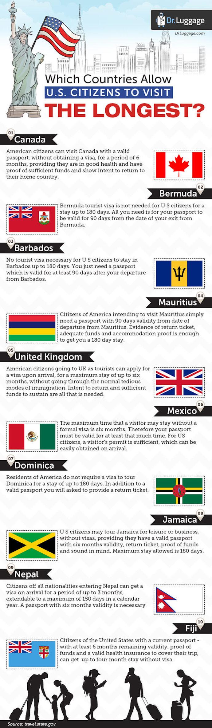 americans travel visa free 6 months