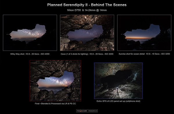 Planned Serendipity II - Behind The Scenes