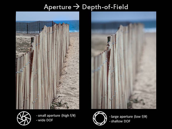 DepthOfField