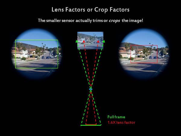 LensCrop