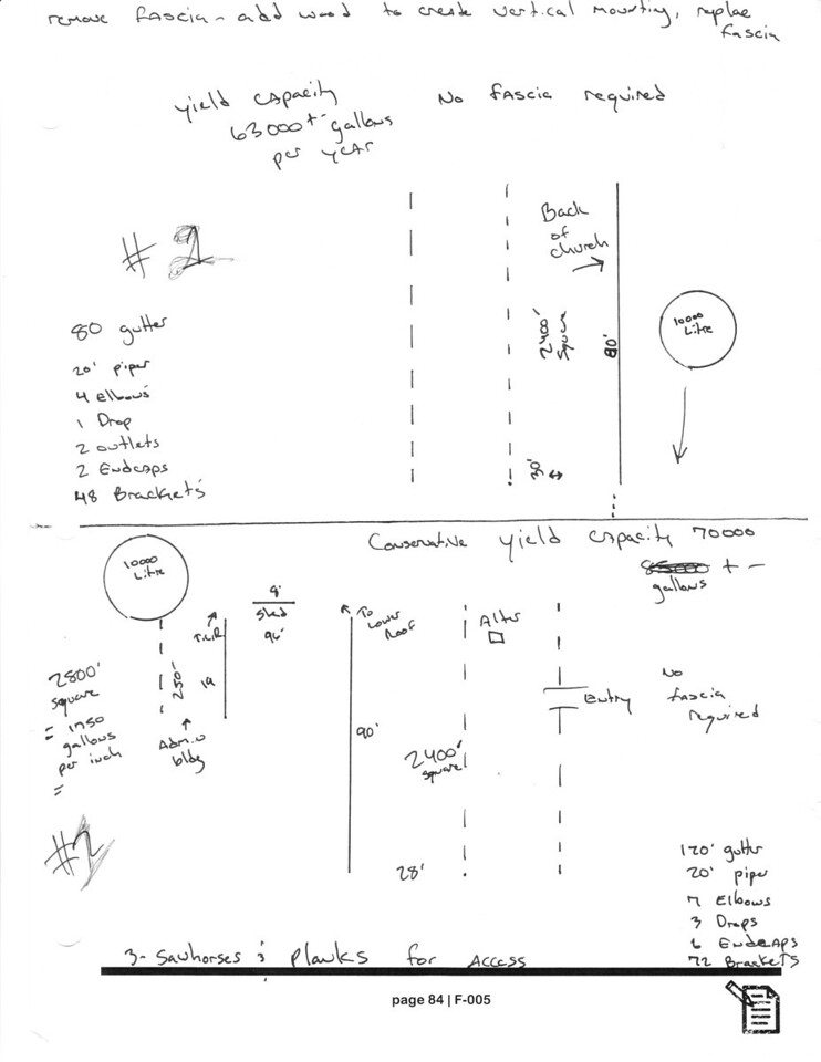Line drawings.<br /> Top half was Pentecostal church and Pastor Leonitis was unsure of the pastors name.  He was not available to tell us about the congregation but we were welcomed and invited to look around by an associate.<br /> Roof area was about 2400 square feet<br /> 80' gutter<br /> 20' pipe<br /> 4 elbows<br /> 2 drop outlets<br /> 4 Endcaps<br /> 48 gutter brackets<br /> The process would be to remove the existing fascia, add the distance and runner beams and re-install the fascia.<br /> <br /> <br /> Bottom half:<br /> Presbyterian church headed by pastor Ellie ( I have listed in my notes as the EPR ) ?? who spoke excellent English and was the ICC Sector head.  He was very agreeable to having volunteers assist and seemed genuinely appreciative of our work. The church is about 16 years old with 1200 members. Wooden fascia boards and wooden roof beams.  Both sides of the church are readily adaptable to gutters but it seems that gutters would be more important on the side where water now flows off the roof and into the offices. (See attached pictures) A large tank could easily be placed at the rear of the church.  Water would have to be diverted  coming off that side of the church to the small roof at the rear of the building and then to the tank. A double downspout should be used here to deal with the large amount of water.<br /> <br /> <br /> The process would be to remove the existing fascia, add the distance and runner beams and re-install the fascia.<br /> 120' gutter<br /> 20' pipe<br /> 7 elbows<br /> 3 drop outlets<br /> 6 endcaps<br /> 72 gutter brackets