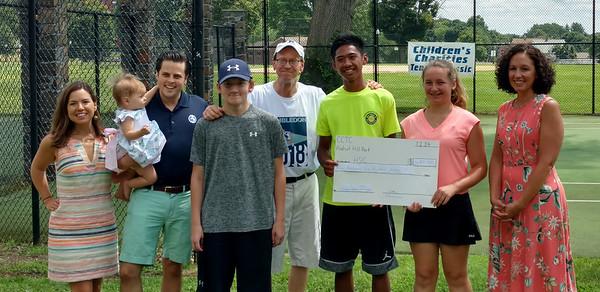 Children's Charities Tennis Classic