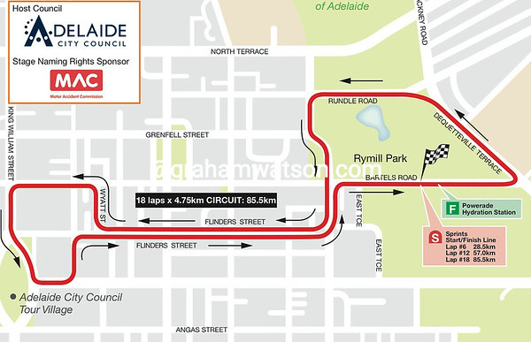 Tour Down Under Stage 6: Adelaide City Circuit, 85kms