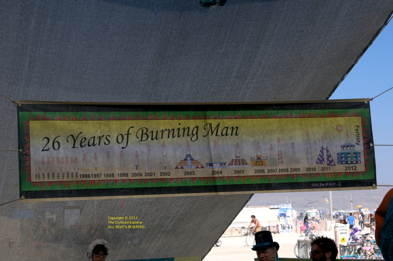 Burning Man was 26 this year. This banner shows some illustrations of the various incarnations of the Man.