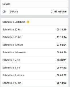 20180805_157km_speed_Hollfeldrunde3