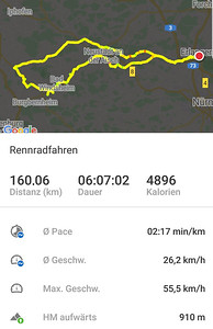 20191014_160km_Illesheim_UFF_Runde_01