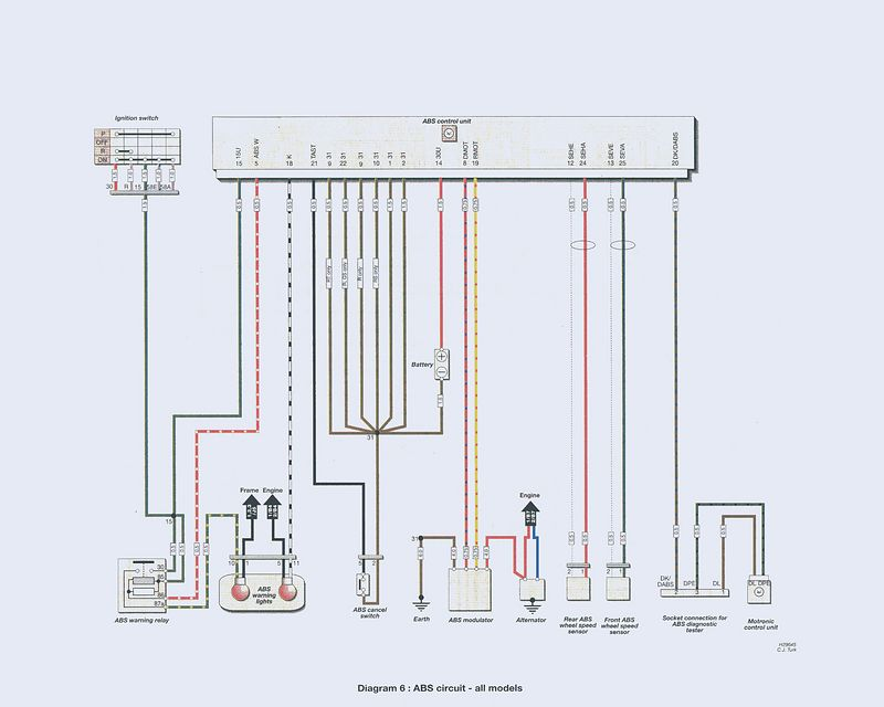 rrs/gs wiring diagrams  pep, wiring diagram