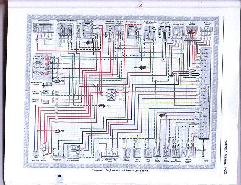 Wondrous Wire Diagram Bmw R1100R Blog Diagram Schema Wiring Digital Resources Llinedefiancerspsorg