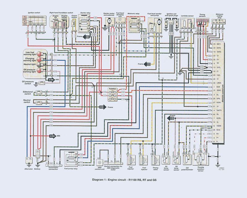 Beautiful Bmw R1100r Wiring Schematics Gift Simple Wiring Diagram