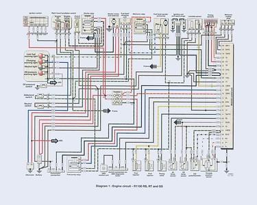 bmw r 1100 wiring diagram r1100rs gs wiring diagrams pep27  r1100rs gs wiring diagrams pep27