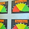 SKILLZ Graduate dashboards.  Soweto Nike Centre.  October, 2012. M&E.