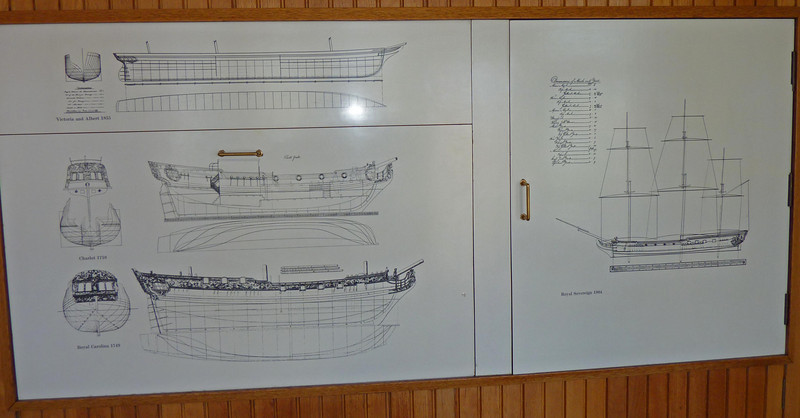 Plans for an earlier Royal Yacht
