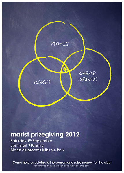 Gimme some Cake.. - Prizegiving 2012 poster