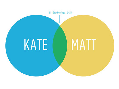 Kate & Matt - Wedding invite