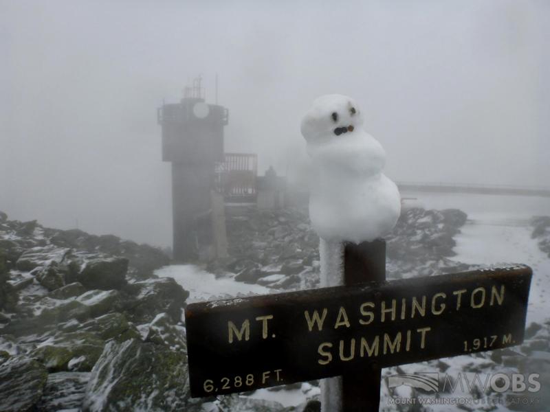 Snowman On Summit Sign
