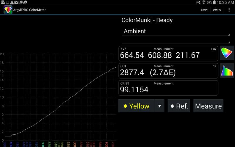WalMart 50 watt (equiv) PAR 20 Halogen. Rated at 3000 K.  $4.67/2