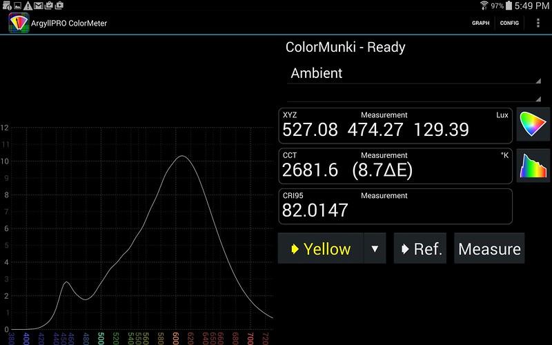 Cree warm white 60 watt (equiv., 9.5 watts real) CRI 80