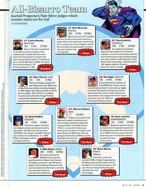 2008 05 26 Sports Illustrated (Brian Wilson)