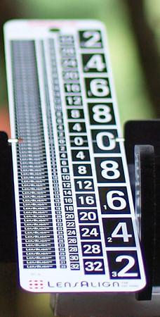 PL 25mm f/1.4