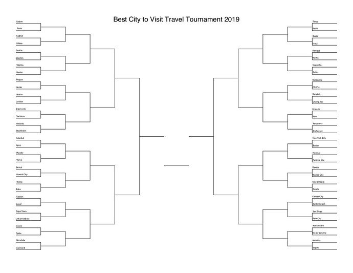 best city 2019 64 bracket