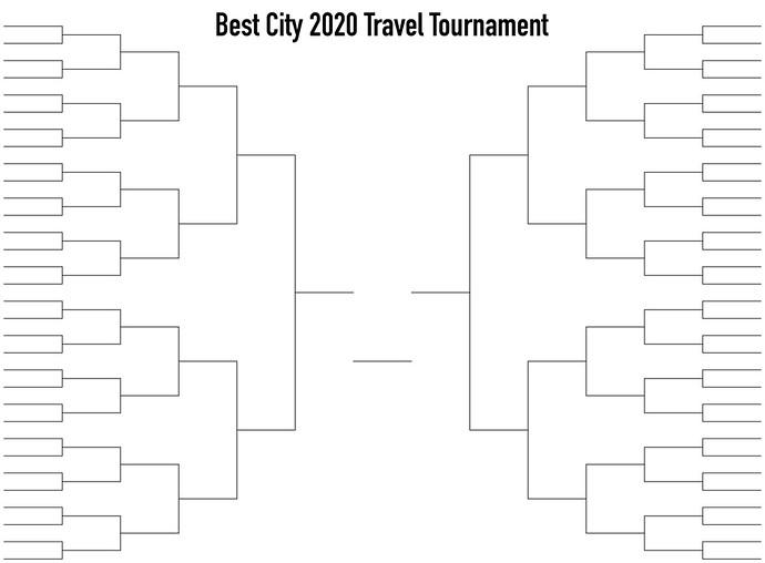 best city 2020