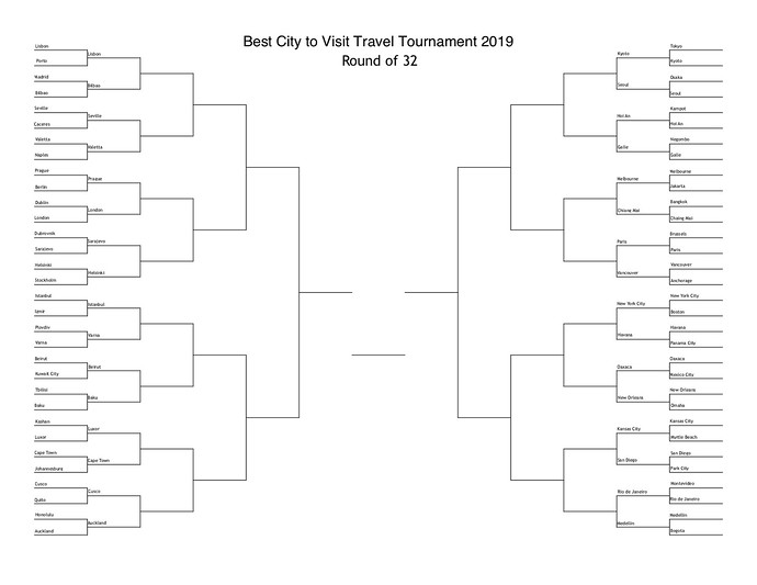 best city 2019 round of 32