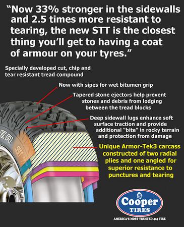 Cooper STT Info