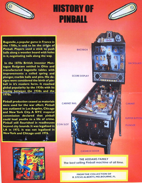 2009-12-23 - Pinball game history at Cornell Museum of Art and American Culture