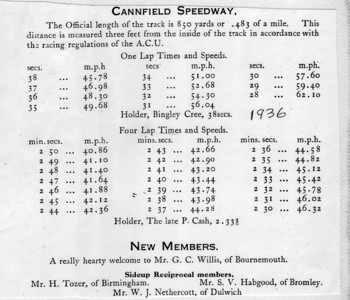 1936 Cannfield Speedway, Bingley Cree track record holder