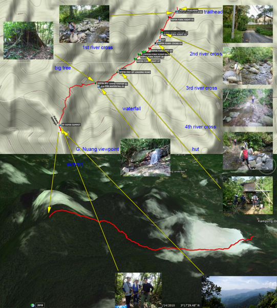 Overview of the trail.
