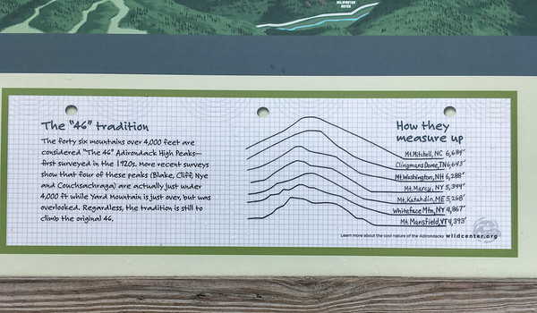 An interpretive sign at the summit of Whiteface Mountain.
