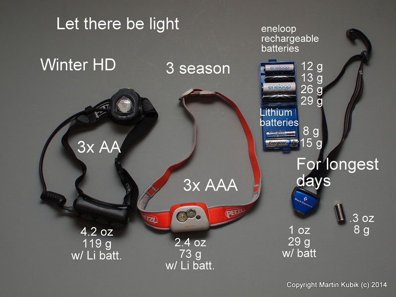 In winter night travel on frozen rivers I take the Petzl Myo XP.  For three season the AAA model.  If you venture to Canada in June or July, dusk does not set until about 10 PM and any tiny LED light will do for that occasional side trip in middle of the night.  If you go on many trips, I recommend Eneloop rechargeable batteries (they hold much of capacity for long time), but if weight is a deciding factor, Lithium batteries are a king.