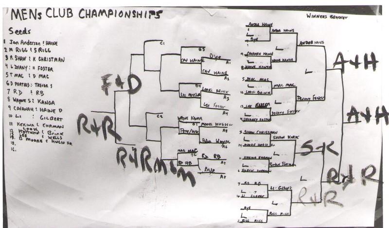 1988 Men's Club Doubles Championship 7-31-1988 1988 Club VB Doubles Championship 7-31-1988