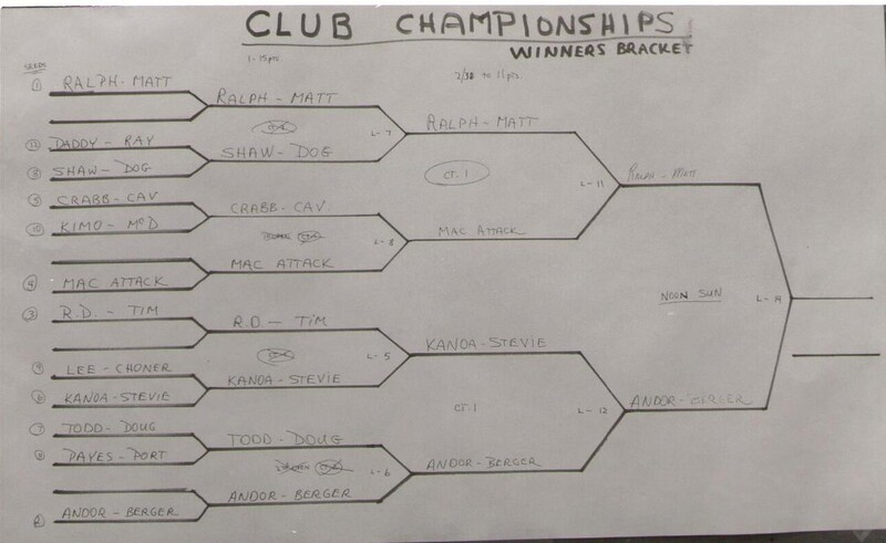 1991 Club Doubles Championship 6-29-1991