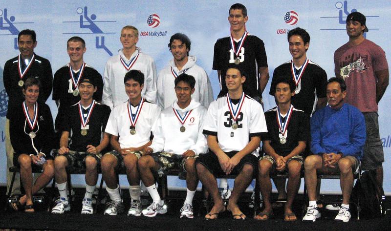 2007 USAV Junior National Championships 7-4-7-2007