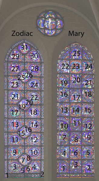 The Zodiac Signs and Life of Mary windows with the Crucifiction window on top