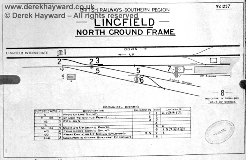 The Lingfield North Ground Frame diagram, dated 1952, showing that there were then Starting signals on the dock platforms and facing point locks for starting race trains. Eric Kemp retains all rights to this image.