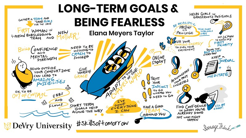 Long-Term Goals and Being Fearless