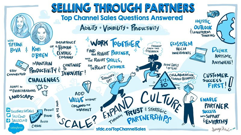 Selling Through Partners