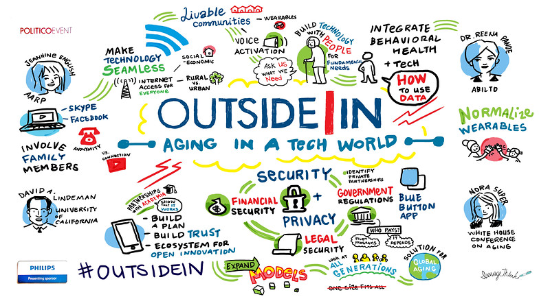 Politico Outside In - A Digital Graphic Recording Story